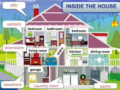 parts   house vocabulary level  english blog