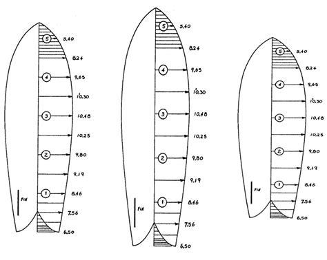 surfboard template bluegrass board building re sizing a size surfboard template