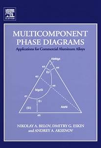 Multicomponent Phase Diagrams Applications For Commercial Aluminum Alloys