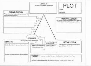 33 Short Story To Teach Plot Diagram