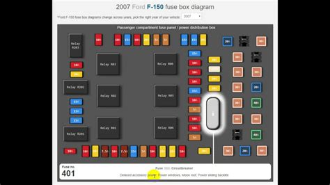 ford  fuse box diagram youtube