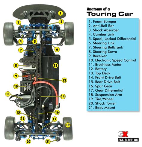 rc beginners guide anatomy   belt driven touring car