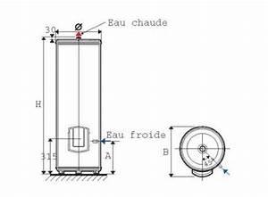 Chauffe Eau 200l Sur Socle : chauffe eau lectrique blindes vertical sur socle 200l ~ Melissatoandfro.com Idées de Décoration