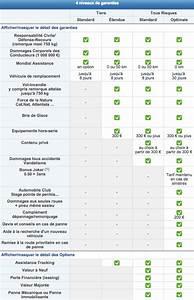 Credit Mutuel Protection Juridique : assurinnov credit mutuel assurance auto ~ Medecine-chirurgie-esthetiques.com Avis de Voitures