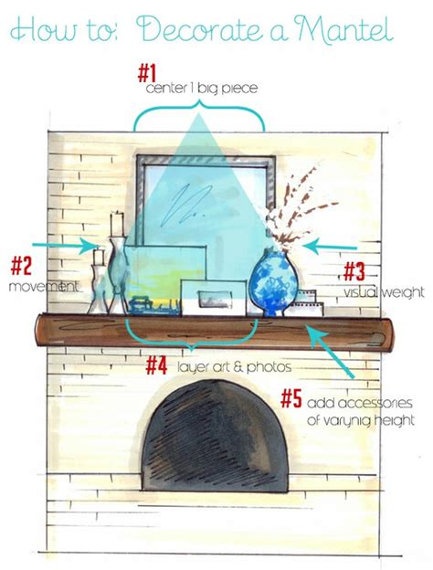 how to decorate mantels how to decorate your fireplace mantel the green way