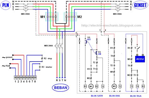 wiring diagram panel ats dan amf data set