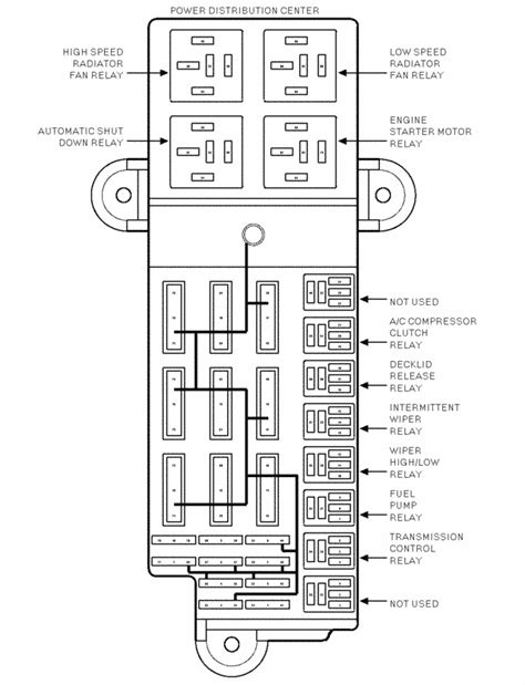 2003 Suzuki Aerio Fuse Diagram by Where Is The Cooling Fan Relay On A 98 Sebring