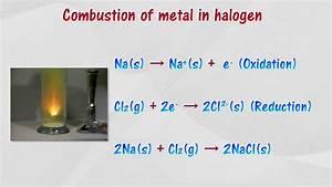 Redox Reaction Combustion Of Metal In Oxygen  U0026 Halogen