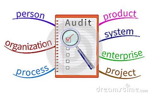 audit mind map stock  image