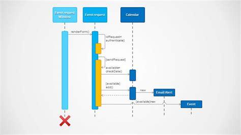 sequence diagram  powerpoint slidemodel