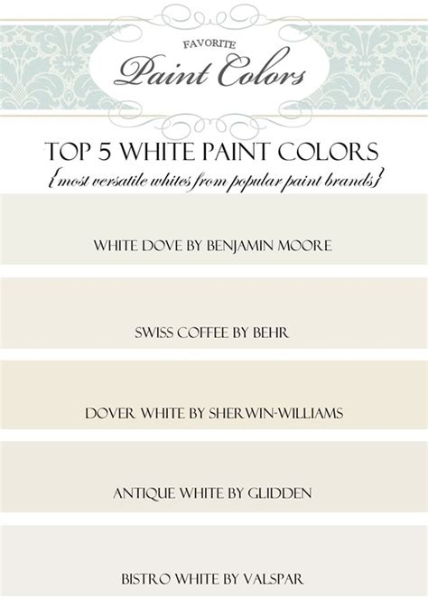 benjamin favorite paint colors