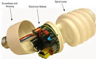 Self Ballasted Lamp Bulb by What Is A Compact Fluorescent Ballast Architect Design