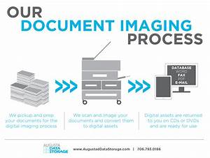 Document imaging bridging the gap between paper and for Document scanning and imaging