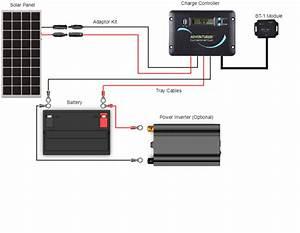 Renogy 100 Watt 12 Volt Solar Rv Kit  U2013 Solartech Direct