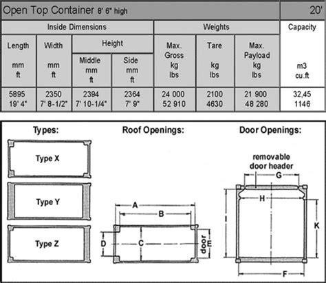 purpose of floor plan monfreight