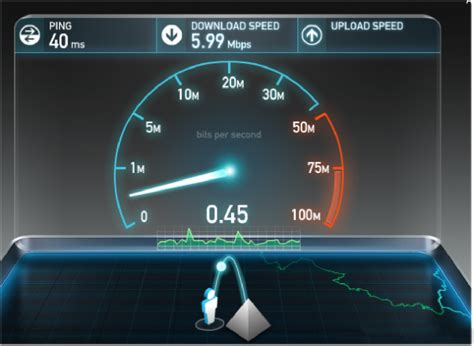 dsl speed test step by step guide to eliminate ftp speeds