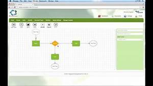 workflows document management software workflow With document management workflow software