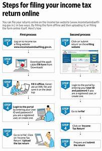 how to file itr for assessment year 2017 18 livemint With documents for filing income tax returns