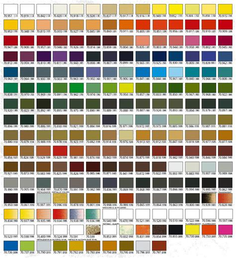 home paint schemes interior vallejo paints color chart hton roads scale modelers