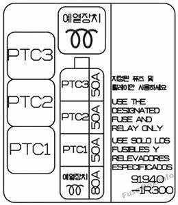 Fuse Box Diagram Hyundai Accent  Rb  2011