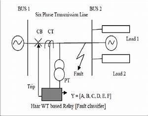Single Line Diagram Of Six Phase Transmission System Fig 2