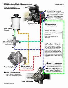 F350 Hydroboost Diagram