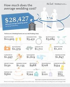 how much does a wedding photographer cost wedding ideas With how much is the average wedding photographer