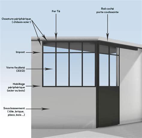 verri鑽e industrielle cuisine porte coulissante industrielle maison design bahbe com