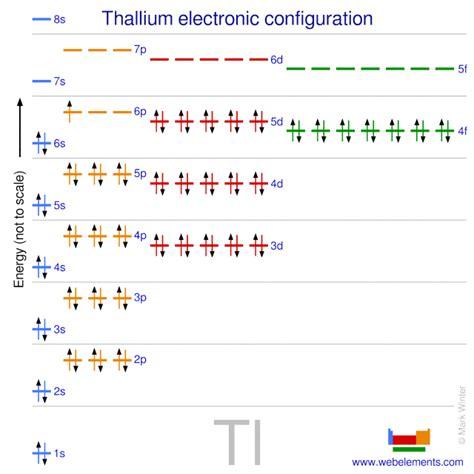 Mercury Element Periodic Table Symbol