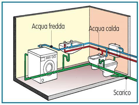 costo impianto idraulico bagno e cucina impianto idraulico cucina