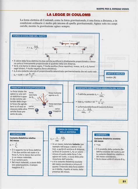 dispense di fisica generale fisica pdf zanichelli