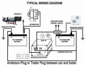 Enclosed Trailer Wiring   Exploroz Forum