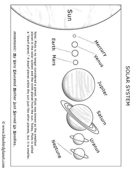 solar system for preschoolers lesson plans 25 best ideas about solar system activities on 400