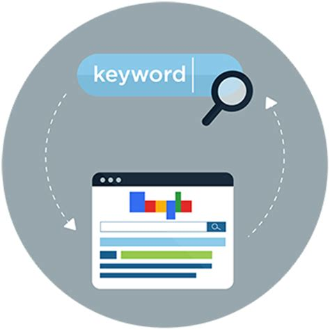 Bring Adwords Campaigns Back From The Dead With Dki