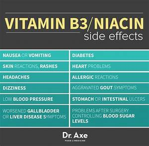 Daily Blood Sugar Levels Chart Vitamin B3 Niacin Side Effects Benefits Foods Dr Axe