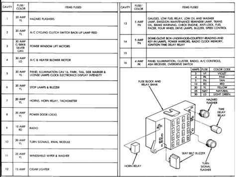 1990 Dodge Fuse Box Diagram by My Lights Wont Work On My 1990 Dodge Dakota Neither