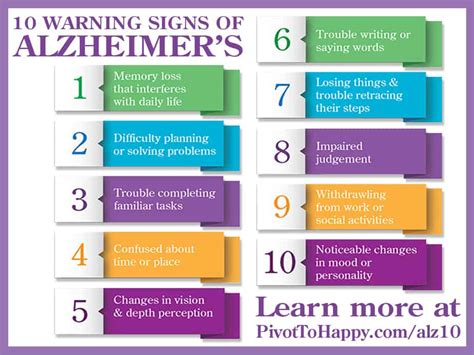 10 Warning Signs Of Alzheimer's  Pivot To Happy. Daily Life Signs Of Stroke. Digital Signage. Elbows Signs. Auto Mechanic Banners. Blind Embossed Stickers. Letter Drawing Lettering. Movie Posters For Sale. Normal Signs