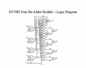 Sn7483 Four-bit Adder Module