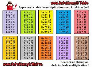 Table De 8 : table de multiplication ~ Dallasstarsshop.com Idées de Décoration