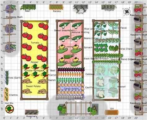 potager garden plans and pictures garden plans kitchen garden potager gardens farmers almanac and the secret