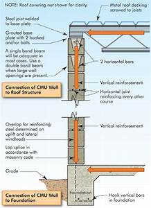 System - Bearing Wall  Concrete