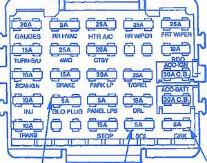 Gmc Sierra 1500 Classic Sle 1994 Fuse Box  Block Circuit Breaker Diagram