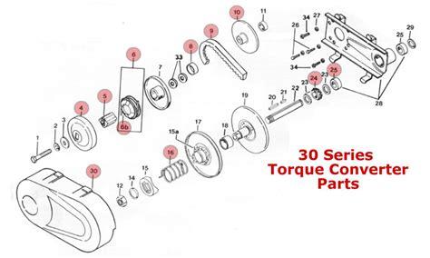 Kart Parts Torque Converters Belts Series