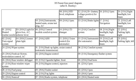2008 Vw Passat Fuse Diagram by Vw Passat B6 Fuse Box Fuse Box And Wiring Diagram