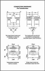 Wiring Diagrams Three Phase Transformers  Wiring  Free