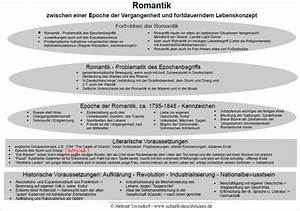 Romantik In Der Literatur : romantik gesamtschaubild ~ Watch28wear.com Haus und Dekorationen