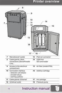 Markem Imaje Mi9450 Industrial Printer With Rfid User
