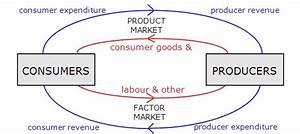 Economic Activity Quotes  Quotesgram