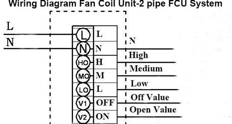 fcu wiring diagram 18 wiring diagram images wiring fcu thermostat wiring diagram honeywell