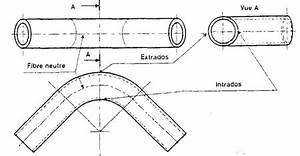 Cintrage Tube Inox : cours sur le cintrage de tubes rocdacier ~ Melissatoandfro.com Idées de Décoration